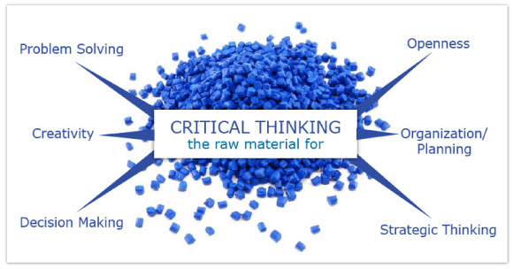 Critical Thinking Skills, Critical Thinking